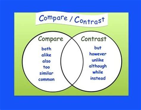 Thesis statement examples contrast comparative essays